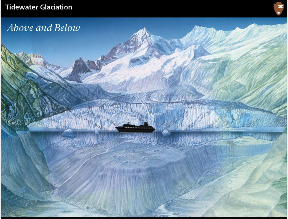 Tidewater glaciation is found both above and below the water's surface. (via the National Park Service, http://www.nps.gov/glba/naturescience/glaciers.htm)