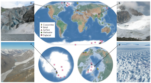 Figure 1. Location of glacier DOC samples classified by type. a–d, Samples were collected from a wide variety of glacial environments including: Alaska (a), Tibet (b), Dry Valley glaciers in Antarctica (c), and the Greenland Ice Sheet (d). (Source: Hood et al.)