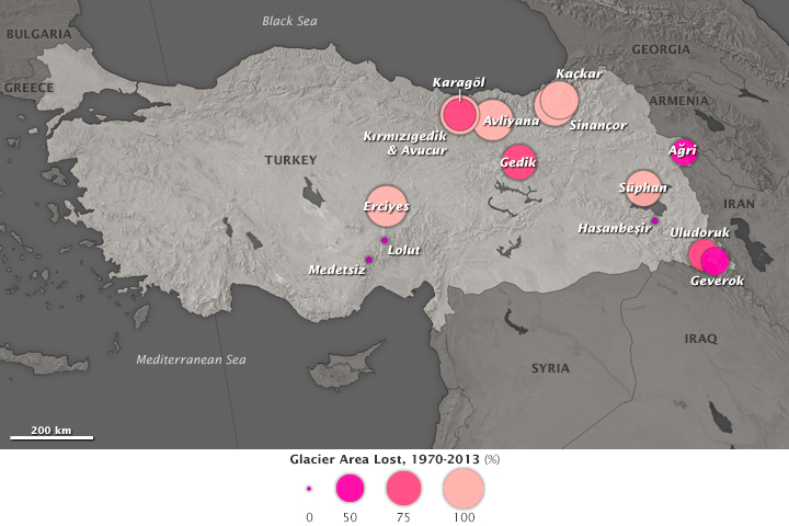 The map above shows the proportional percent change of the 14 main Turkish glaciers that existed in the 1970s. Over 40 years, the total glacial area fell from 25 square kilometers (10 square miles) in the 1970s to 10.85 km2(4.19 mi2) in 2012-2013. Five of the glaciers have completely disappeared. Credit: NASA Earth Observatory