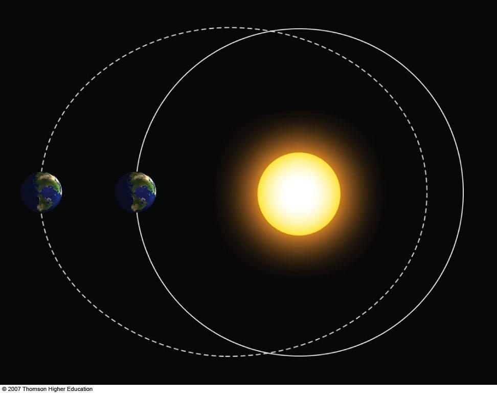 Гифка земля вращается вокруг солнца, вставить