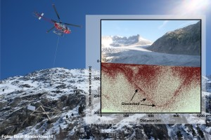 New helicopter ground penetrating radar system Source: ETH Zurich
