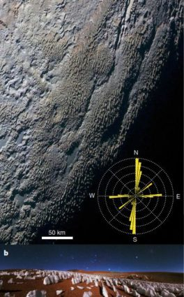 The aligned ridges on Pluto resemble high-latitude terrestrial penitentes (source: Moores et al. / Nature).