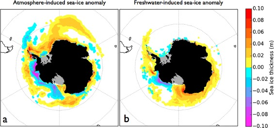Time series anomalies of (a) sea ice extent due to atmospheric induced changes and (b) sea-ice volume due to freshwater induced changes (Source: Merino et al/Science Direct)