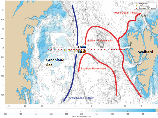 Branches of the West Spitsbergen Current (in red) and the Arctic Ocean Outflow (in blue) in Fram Strait (Source: Renner et al)